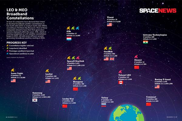 erve_uutiset_5g_satelliitti_space_news